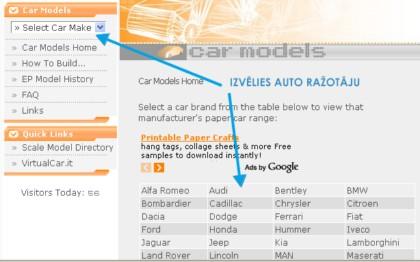 Auto modeļi