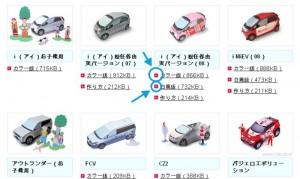 Mitsubishi auto papīra modeļi