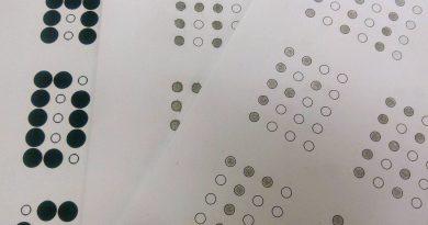 LED displeja alfabēts