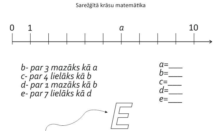 Sarežģītā matemātika